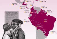 El matrimonio precoz vulnera derechos de niñas y adolescentes